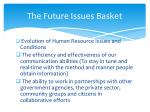 the future issues basket2