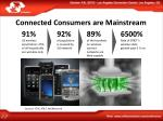 connected consumers are mainstream
