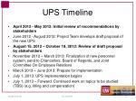 ups timeline