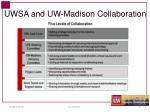 uwsa and uw madison collaboration