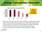 energy consumption reduction