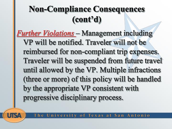 Non-Compliance Consequences (cont'd)