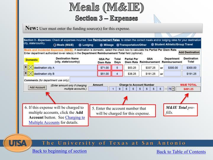 Meals (M&IE)