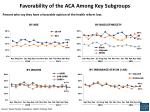 favorability of the aca among key subgroups