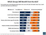 which groups will benefit from the aca