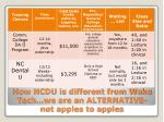 how ncdu is different from wake tech we are an alternative not apples to apples