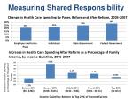 measuring shared responsibility1