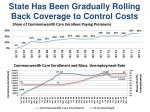 state has been gradually rolling back coverage to control costs