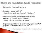 where are foundation funds recorded
