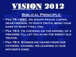 vision 20121