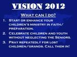 vision 201214