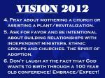 vision 201215