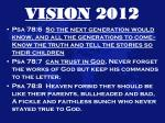 vision 20123