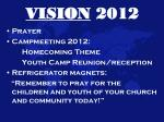 vision 20126