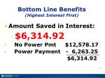 bottom line benefits highest interest first1