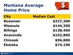 montana average home price