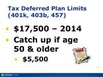 tax deferred plan limits 401k 403b 457