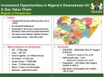 investment opportunities in nigeria s downstream oil gas value chain nigeria in perspective