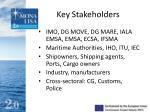 key stakeholders1