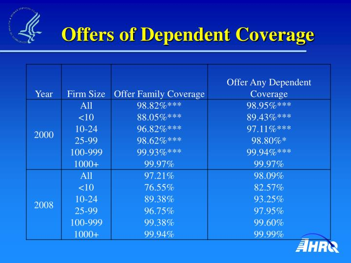 Offers of Dependent Coverage