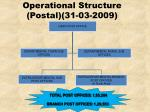operational structure postal 31 03 2009