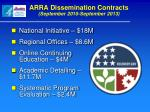 arra dissemination contracts september 2010 september 2013