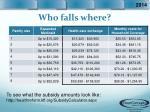 who falls where