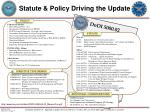 statute policy driving the update