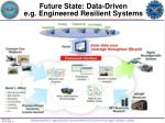 future state data driven e g engineered resilient systems