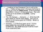 impact of exchange rates on business buying decisions