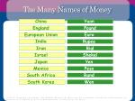 the many names of money