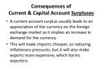 consequences of current capital account surpluses1