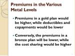 premiums in the various metal levels