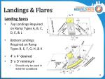 landings flares1