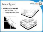 ramp types