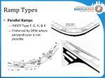 ramp types1