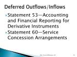 deferred outflows inflows