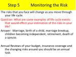 step 5 monitoring the risk