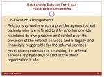 relationship between fqhc and public health department3