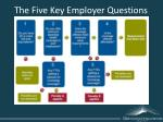 the five key employer questions