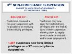 3 rd non compliance suspension failure to show proof of insurance 3 rd time within 5 years