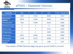epass statewide volumes
