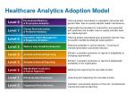 healthcare analytics adoption model