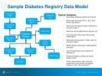 sample diabetes registry data model