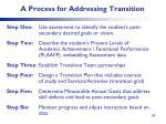 a process for addressing transition