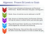 alignment present ed levels to goals