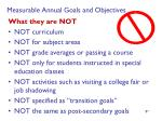 measurable annual goals and objectives
