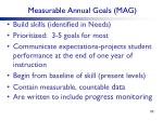 measurable annual goals mag
