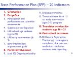 state performance plan spp 20 indicators