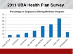 2011 uba health plan survey
